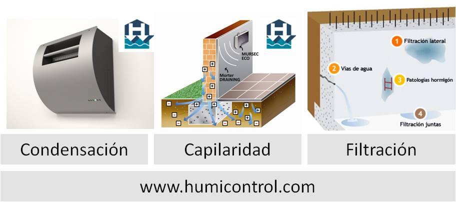 Humedades por condensaci n archivos humicontrol - Quitar humedad pared ...